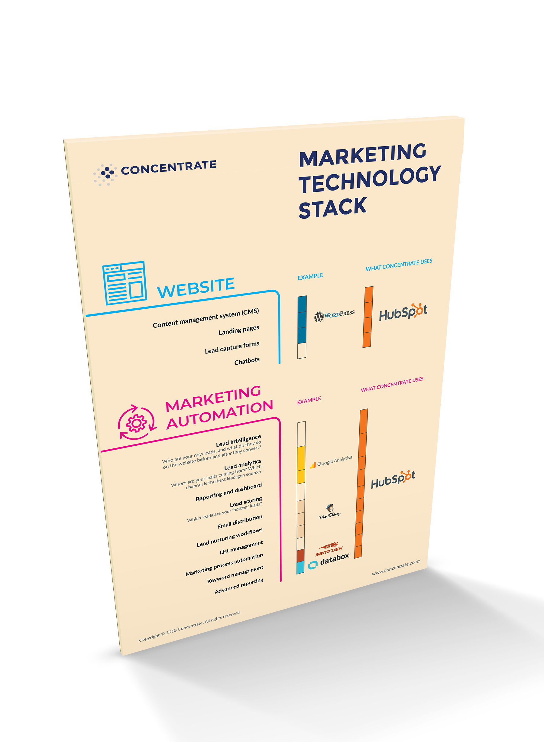 CONMartech stack_3D_cover_0818.png